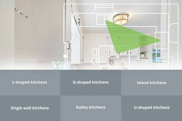Kitchen Layouts Our Complete Guide To Every Type Of Kitchen